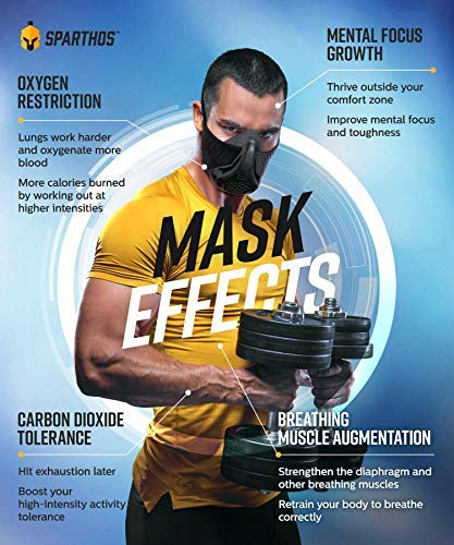 Sparthos Workout Mask Specification